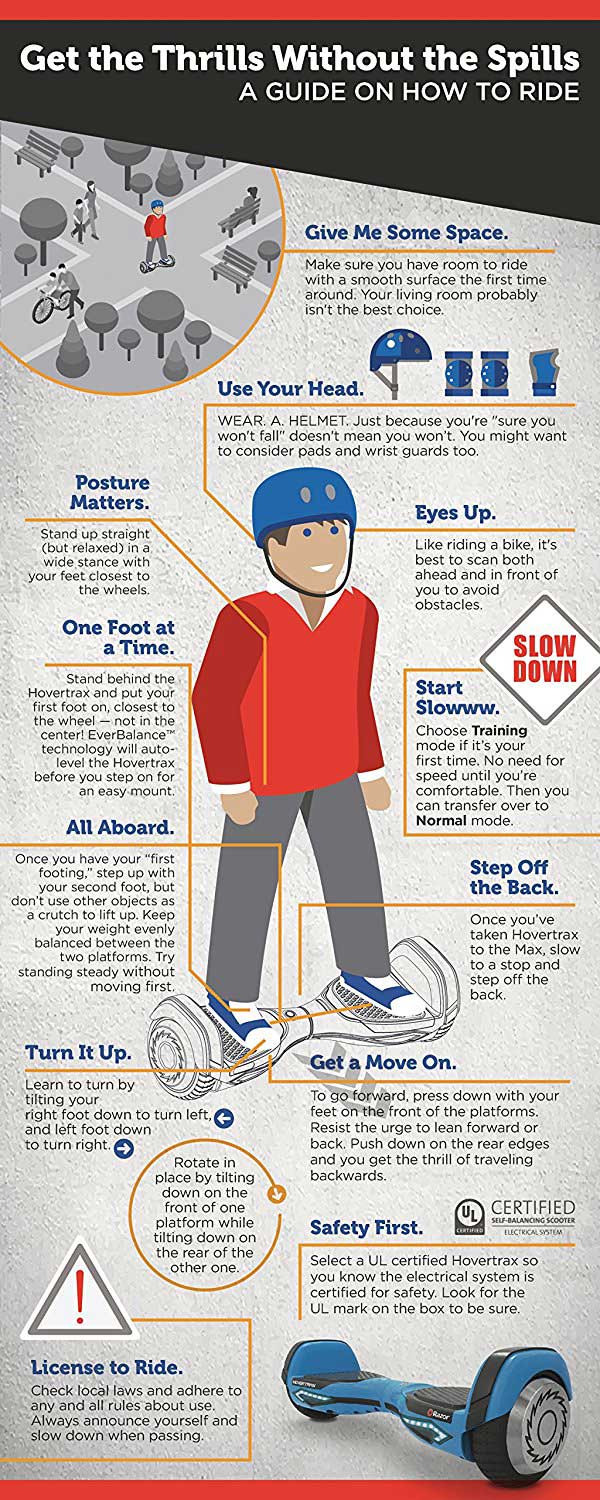 How to ride a Hoverboard Infographics
